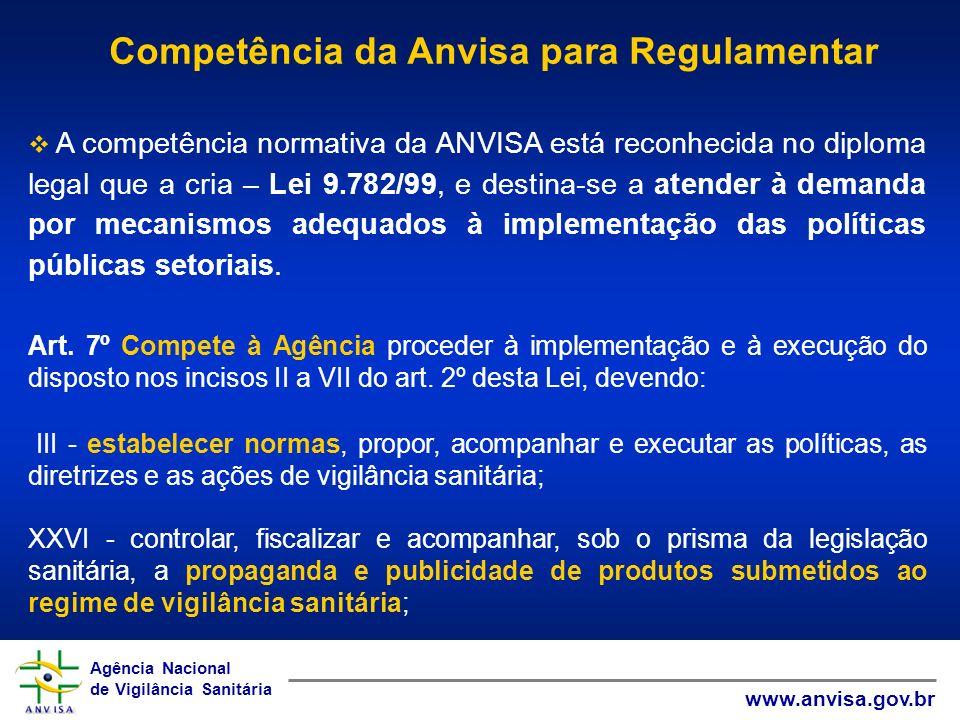Agência Nacional de Vigilância Sanitária www.anvisa.gov.br Agência Nacional de Vigilância Sanitária www.anvisa.gov.br Competência da Anvisa para Regul