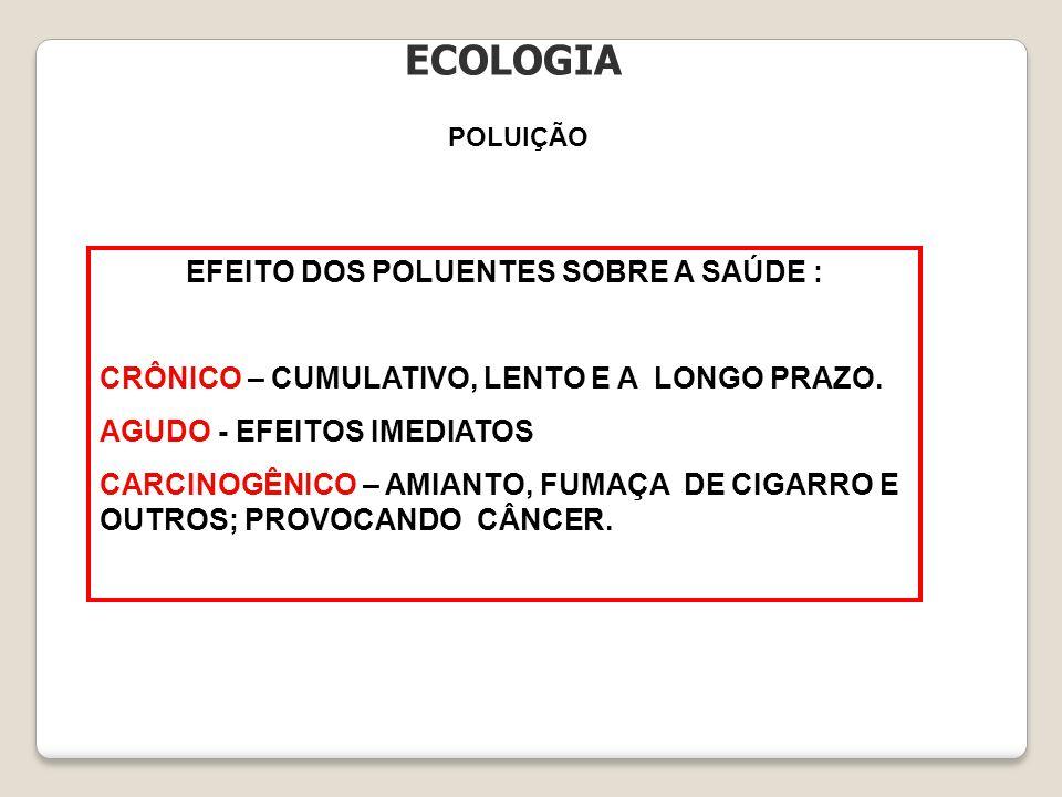 ECOLOGIA POLUIÇÃO EFEITO DOS POLUENTES SOBRE A SAÚDE : CRÔNICO – CUMULATIVO, LENTO E A LONGO PRAZO. AGUDO - EFEITOS IMEDIATOS CARCINOGÊNICO – AMIANTO,