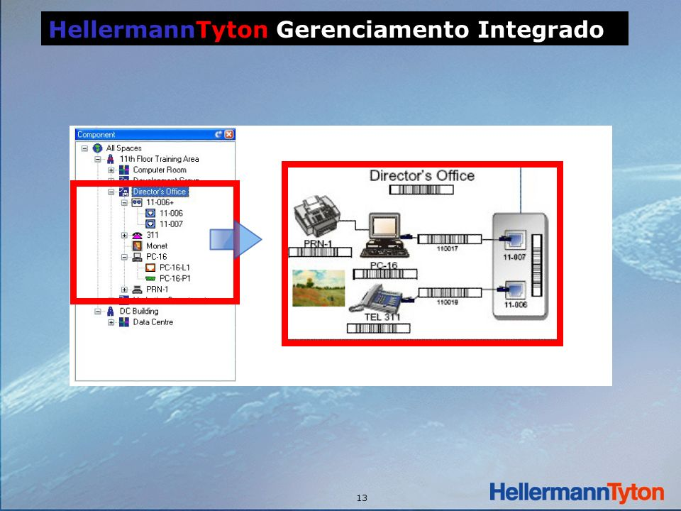 13 HellermannTyton Gerenciamento Integrado