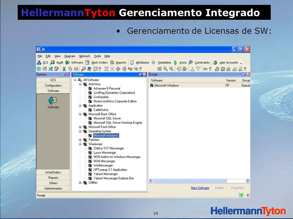 19 Gerenciamento de Licensas de SW: HellermannTyton Gerenciamento Integrado