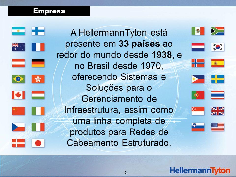 33 DIFERENCIAL da Solução HellermannTyton –INTEGRAÇÃO –MOBILIDADE –FLEXIBILIDADE HellermannTyton Gerenciamento Integrado