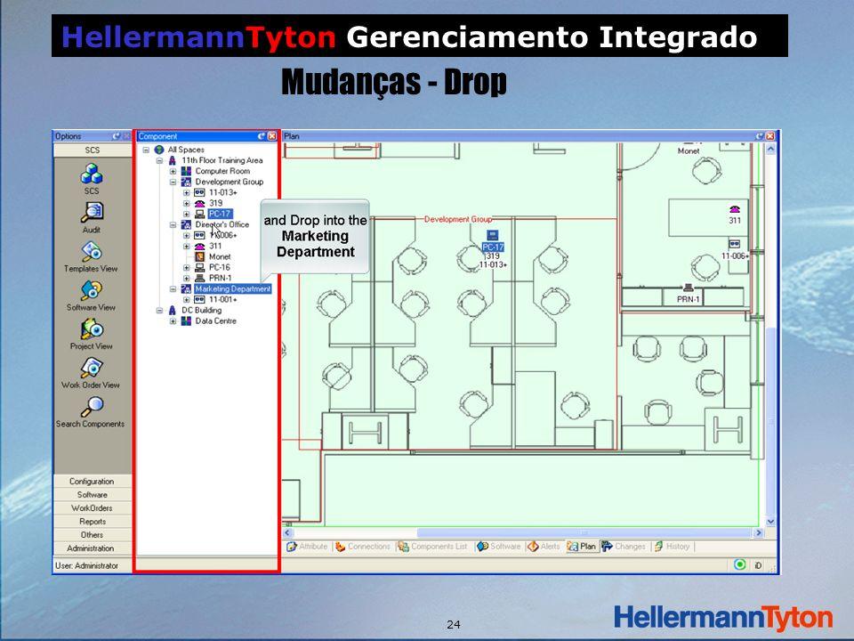 24 HellermannTyton Gerenciamento Integrado Mudanças - Drop
