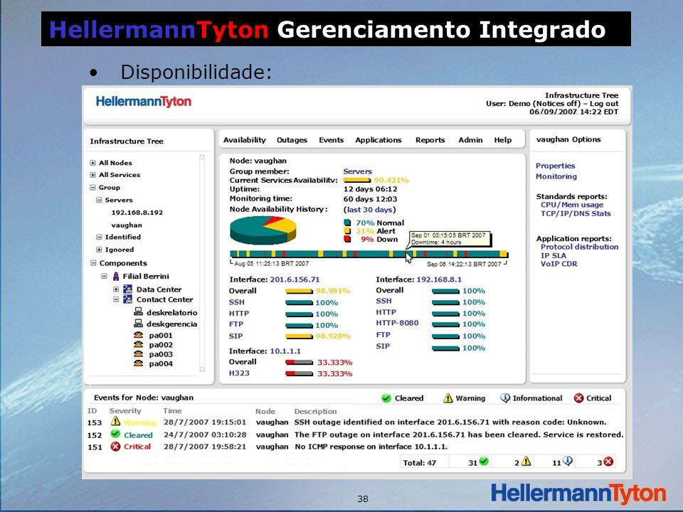 38 Disponibilidade: HellermannTyton Gerenciamento Integrado