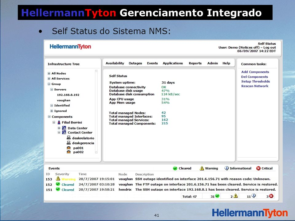 41 Self Status do Sistema NMS: HellermannTyton Gerenciamento Integrado