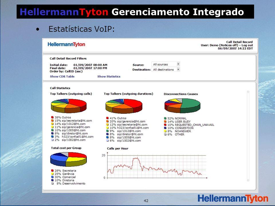 42 Estatísticas VoIP: HellermannTyton Gerenciamento Integrado