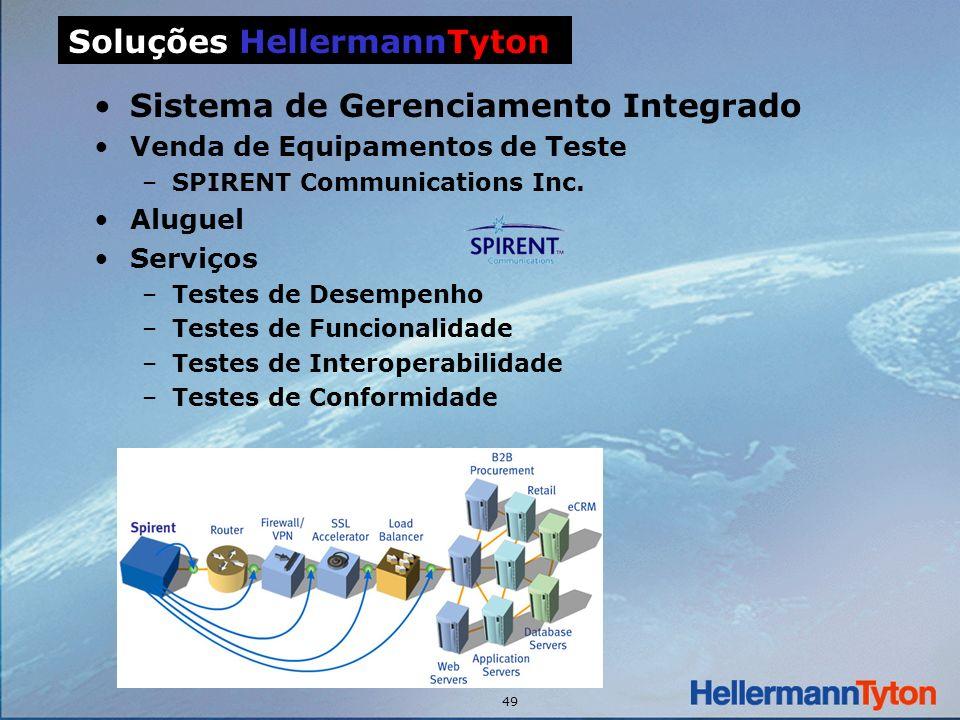 49 Sistema de Gerenciamento Integrado Venda de Equipamentos de Teste –SPIRENT Communications Inc. Aluguel Serviços –Testes de Desempenho –Testes de Fu