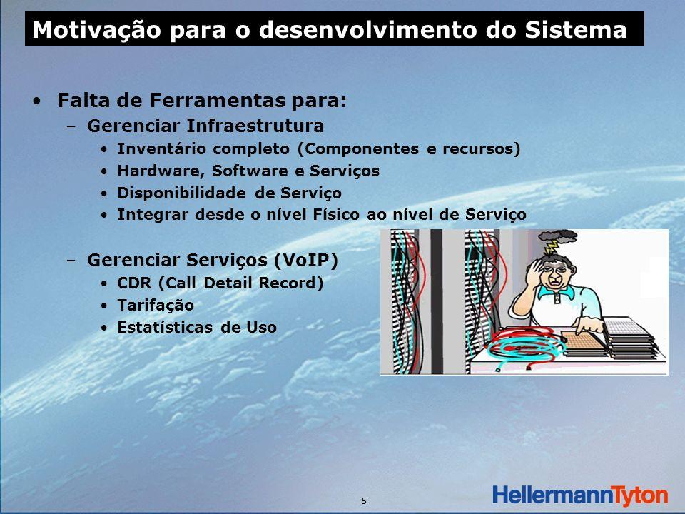 5 Falta de Ferramentas para: –Gerenciar Infraestrutura Inventário completo (Componentes e recursos) Hardware, Software e Serviços Disponibilidade de Serviço Integrar desde o nível Físico ao nível de Serviço –Gerenciar Serviços (VoIP) CDR (Call Detail Record) Tarifação Estatísticas de Uso Motivação para o desenvolvimento do Sistema