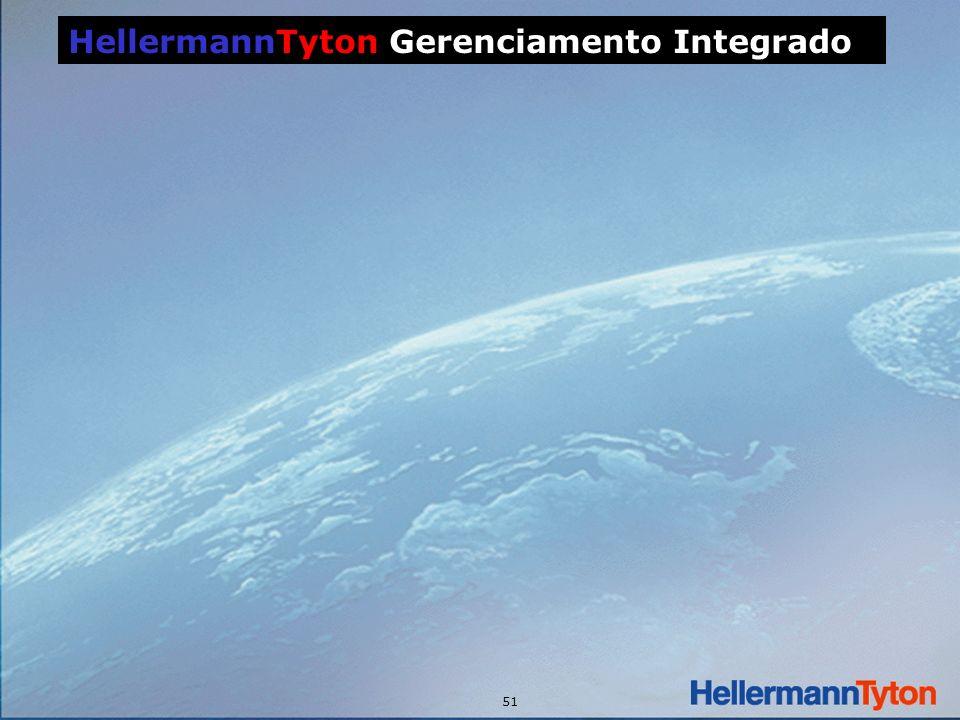 51 HellermannTyton Gerenciamento Integrado