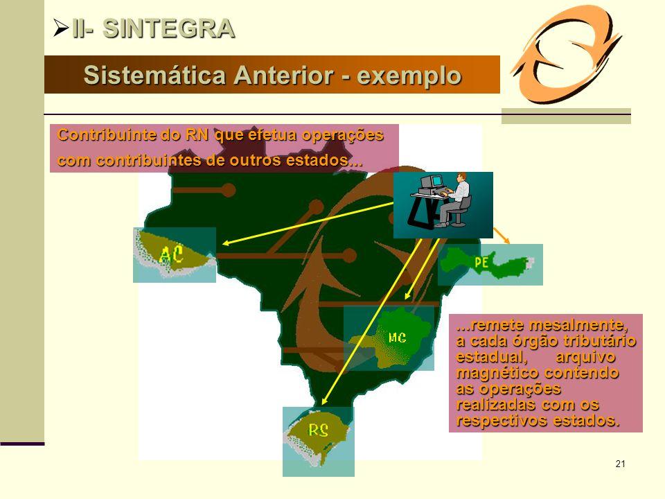 21 Sistemática Anterior - exemplo II- SINTEGRA II- SINTEGRA Contribuinte do RN que efetua operações com contribuintes de outros estados......remete me