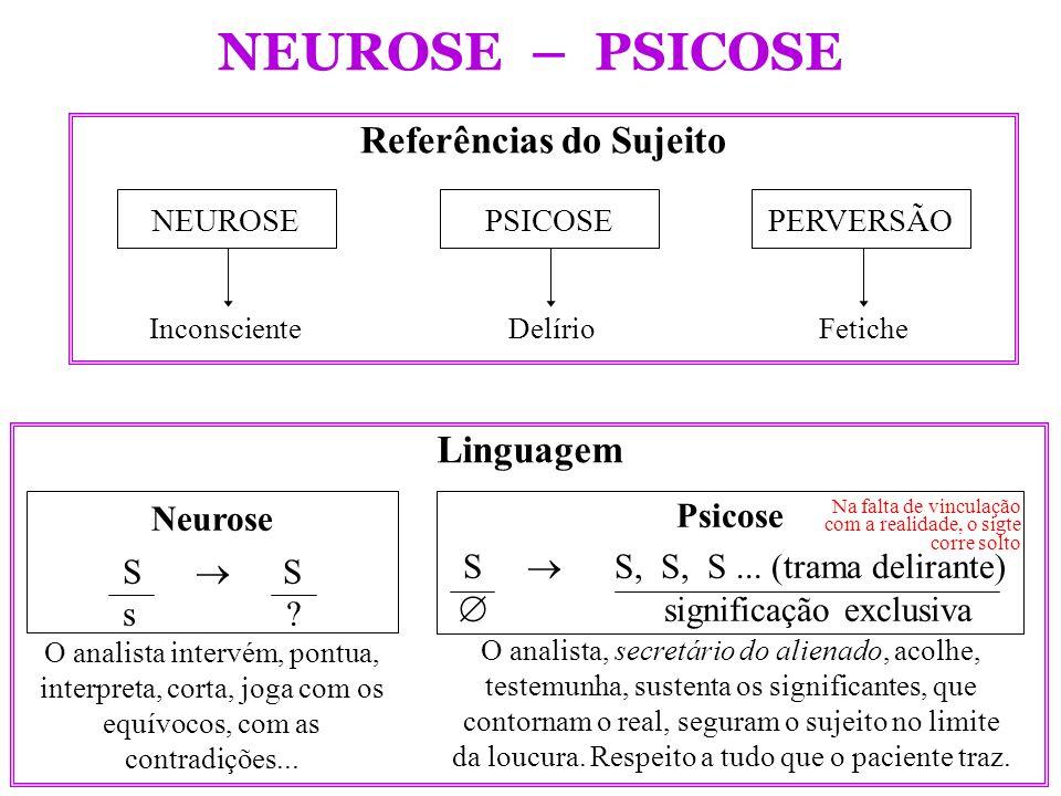 NEUROSE – PSICOSE NEUROSEPERVERSÃOPSICOSE InconscienteFeticheDelírio Referências do Sujeito Neurose S s ? O analista intervém, pontua, interpreta, cor