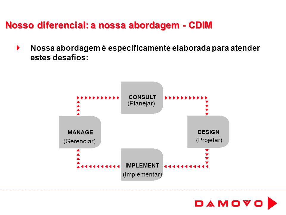 MANAGEDESIGN Nosso diferencial: a nossa abordagem - CDIM Nossa abordagem é especificamente elaborada para atender estes desafios: IMPLEMENT CONSULT (P