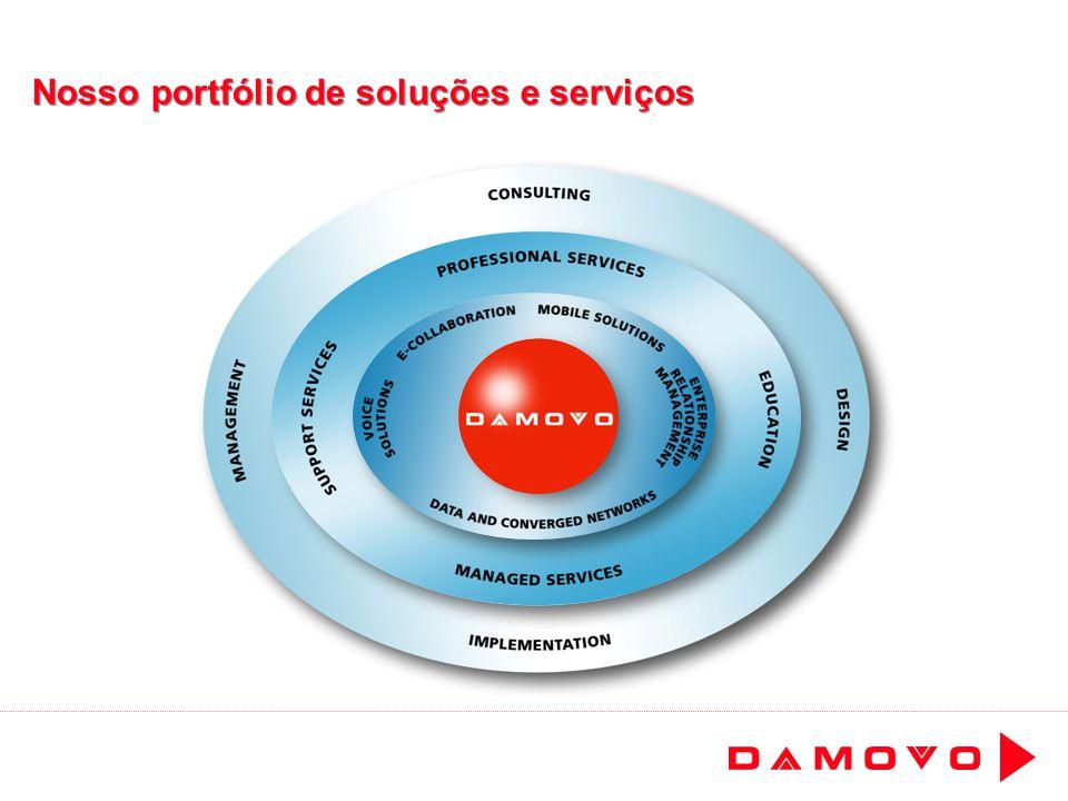 Nosso portfólio de soluções e serviços