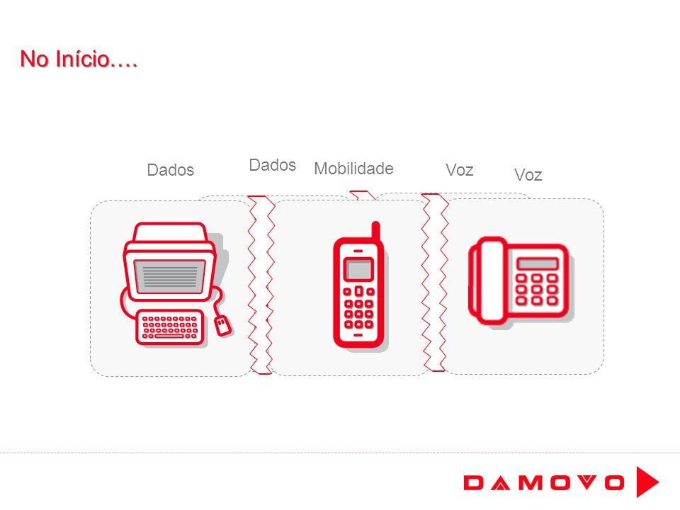 No Início…. Voz Dados Voz Dados Mobilidade