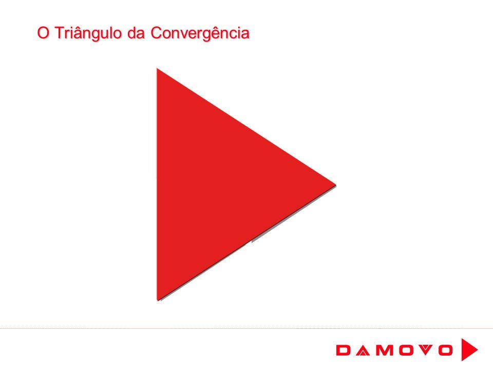 O Triângulo da Convergência Data Mobility Voice