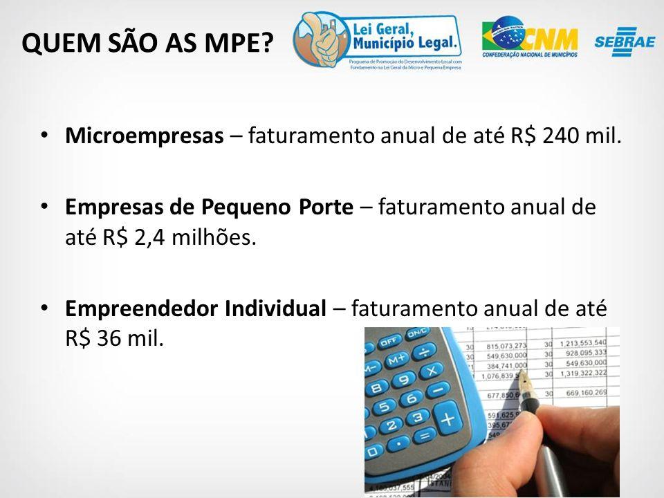 Microempresas – faturamento anual de até R$ 240 mil.