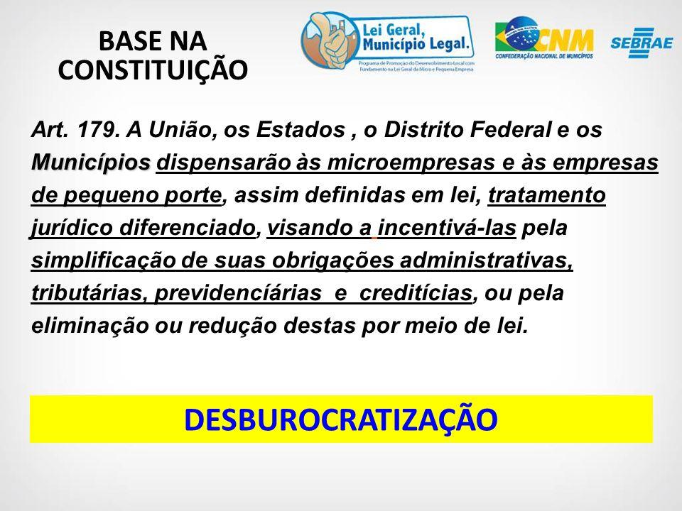 BASE NA CONSTITUIÇÃO Municípios Art.179.