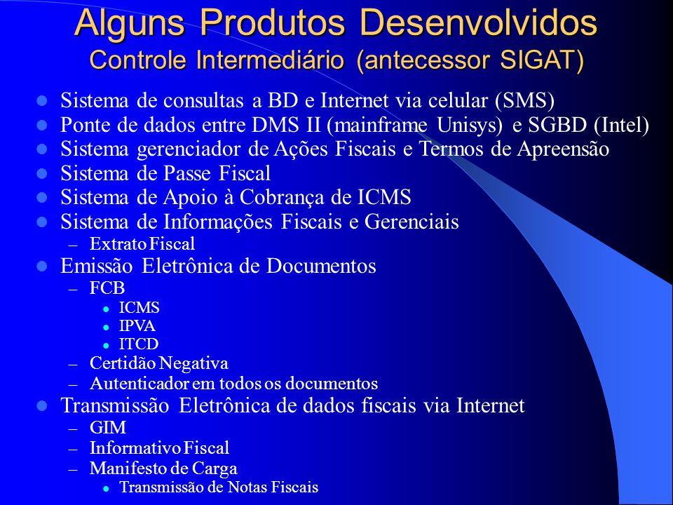Alguns Produtos Desenvolvidos Controle Intermediário (antecessor SIGAT) Sistema de consultas a BD e Internet via celular (SMS) Ponte de dados entre DM