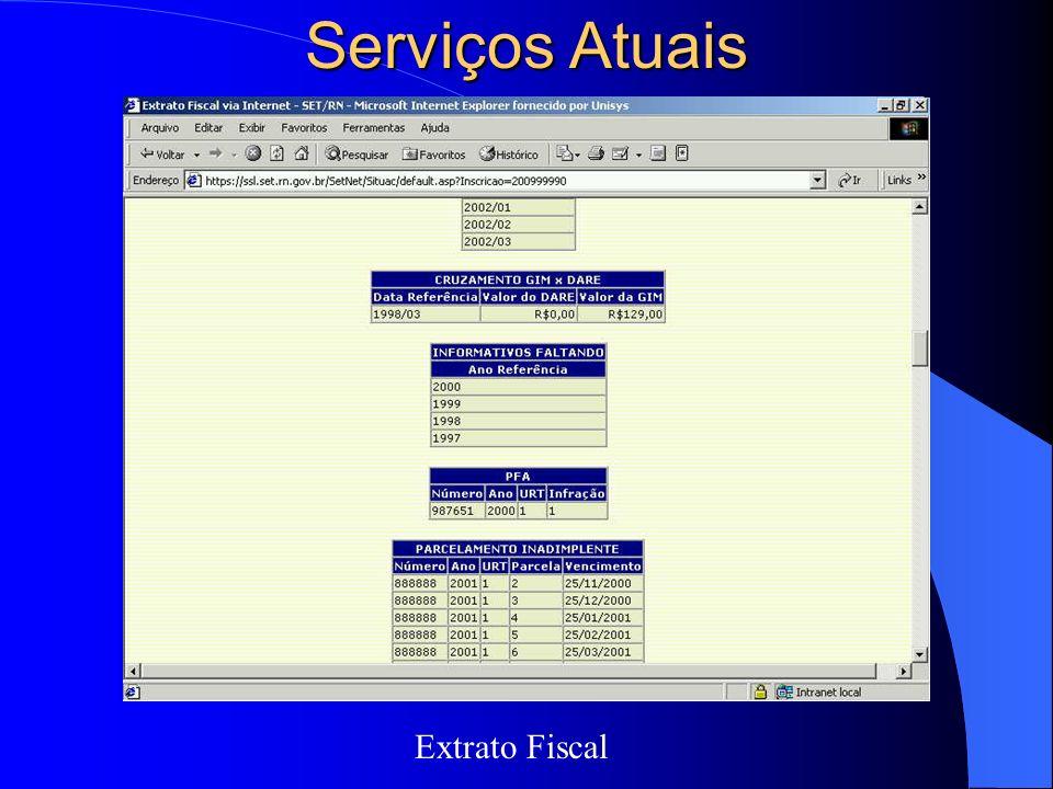 Serviços Atuais Extrato Fiscal