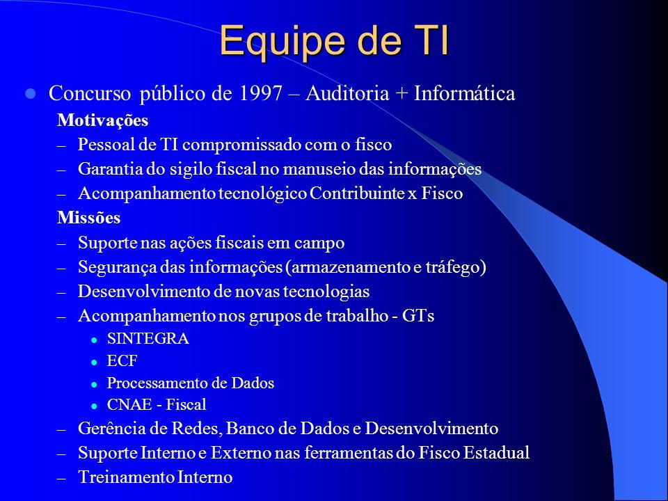 Equipe de TI Concurso público de 1997 – Auditoria + Informática Motivações – Pessoal de TI compromissado com o fisco – Garantia do sigilo fiscal no ma