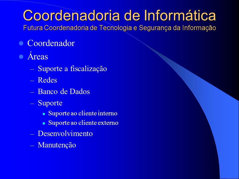 Alguns Produtos Desenvolvidos Controle Intermediário (antecessor SIGAT) Sistema de consultas a BD e Internet via celular (SMS) Ponte de dados entre DMS II (mainframe Unisys) e SGBD (Intel) Sistema gerenciador de Ações Fiscais e Termos de Apreensão Sistema de Passe Fiscal Sistema de Apoio à Cobrança de ICMS Sistema de Informações Fiscais e Gerenciais – Extrato Fiscal Emissão Eletrônica de Documentos – FCB ICMS IPVA ITCD – Certidão Negativa – Autenticador em todos os documentos Transmissão Eletrônica de dados fiscais via Internet – GIM – Informativo Fiscal – Manifesto de Carga Transmissão de Notas Fiscais