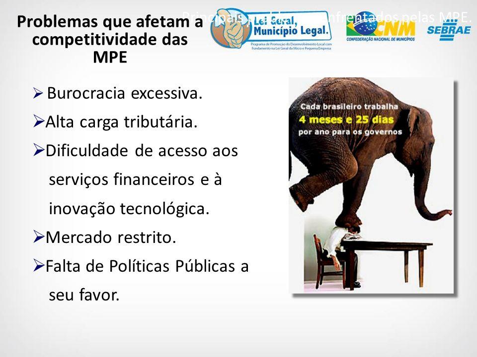 Principais problemas enfrentados pelas MPE.Burocracia excessiva.