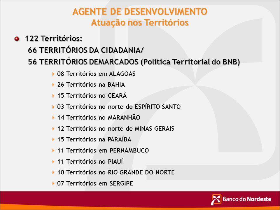 AGENTE DE DESENVOLVIMENTO Atuação nos Territórios 122 Territórios: 66 TERRITÓRIOS DA CIDADANIA/ 56 TERRITÓRIOS DEMARCADOS (Política Territorial do BNB