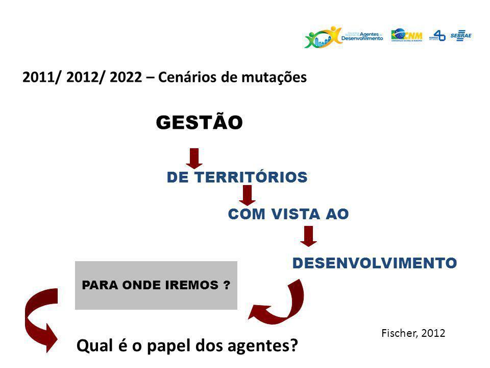 2011/ 2012/ 2022 – Cenários de mutações DE TERRITÓRIOS COM VISTA AO DESENVOLVIMENTO PARA ONDE IREMOS ? Fischer, 2012 GESTÃO Qual é o papel dos agentes