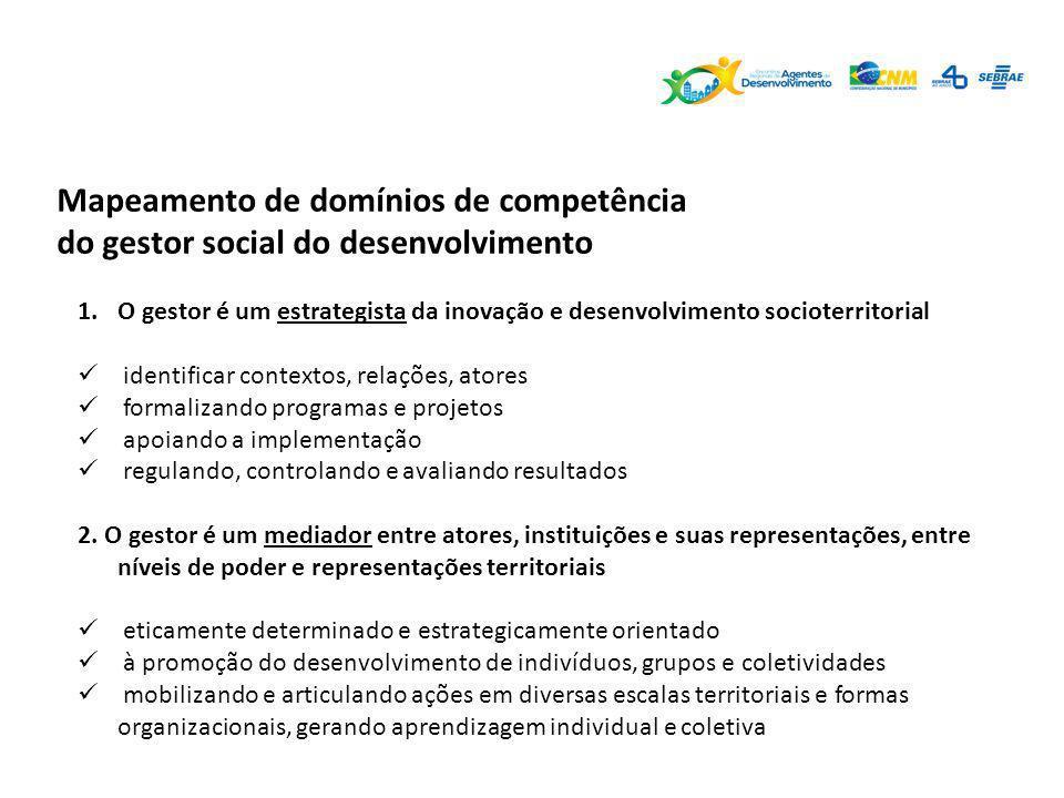 Mapeamento de domínios de competência do gestor social do desenvolvimento 1.O gestor é um estrategista da inovação e desenvolvimento socioterritorial