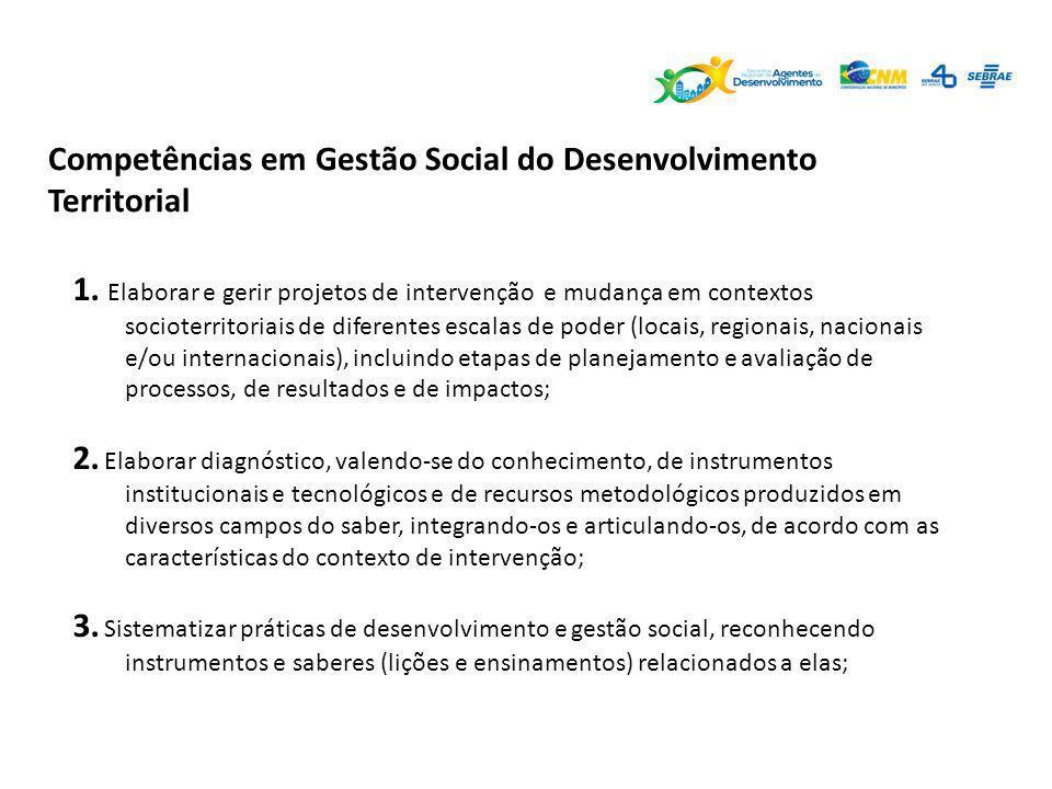 1. Elaborar e gerir projetos de intervenção e mudança em contextos socioterritoriais de diferentes escalas de poder (locais, regionais, nacionais e/ou