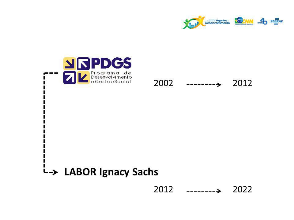 LABOR Ignacy Sachs 2002 2012 2012 2022