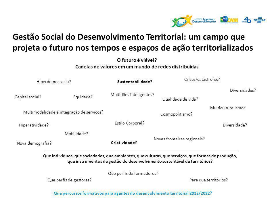 Gestão Social do Desenvolvimento Territorial: um campo que projeta o futuro nos tempos e espaços de ação territorializados O futuro é viável? Cadeias