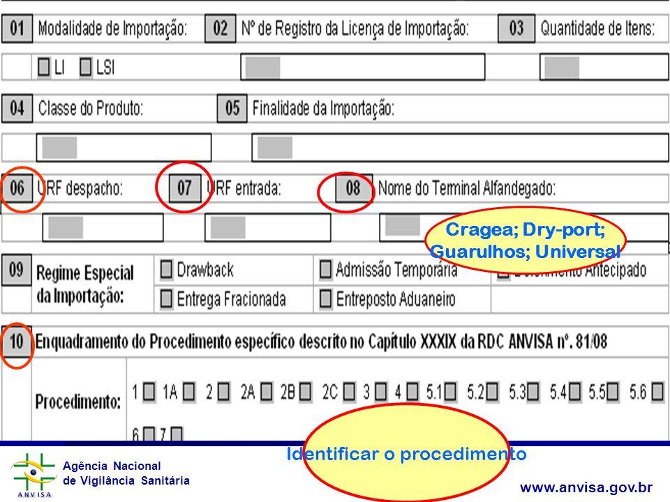 Agência Nacional de Vigilância Sanitária www.anvisa.gov.br Cragea; Dry-port; Guarulhos; Universal Identificar o procedimento