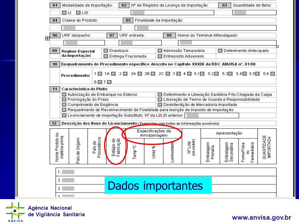 Agência Nacional de Vigilância Sanitária www.anvisa.gov.br Dados importantes