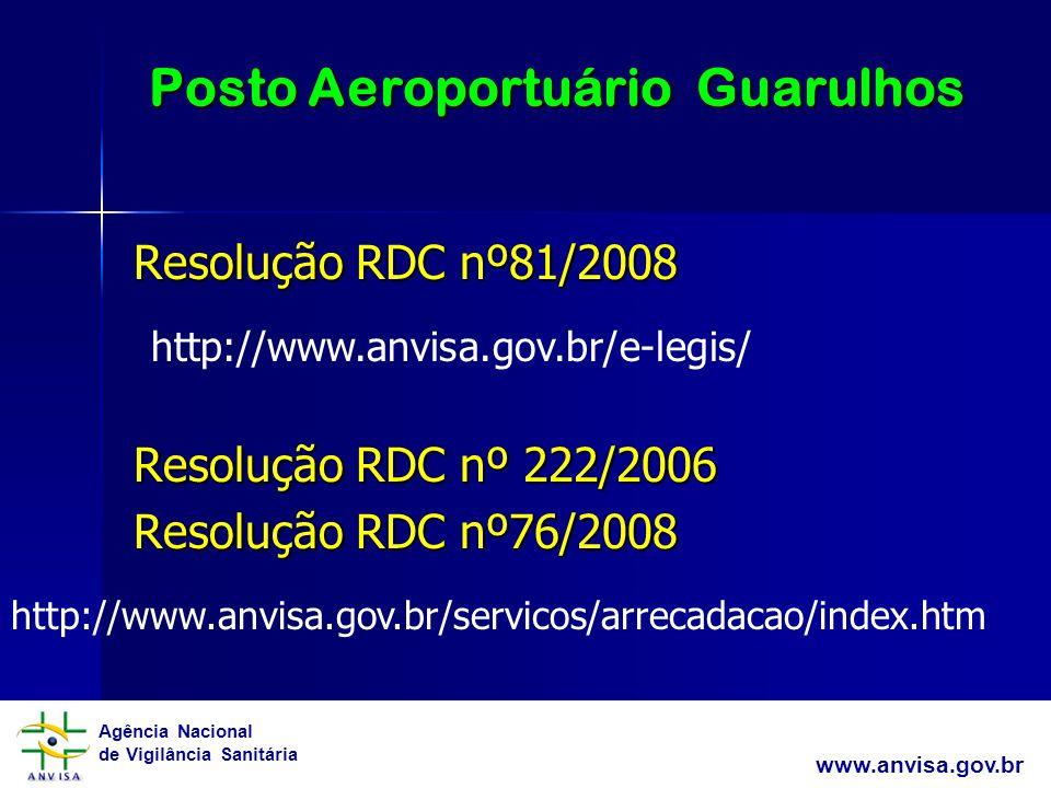 Agência Nacional de Vigilância Sanitária www.anvisa.gov.br Posto Aeroportuário Guarulhos Resolução RDC nº81/2008 Resolução RDC nº 222/2006 Resolução R