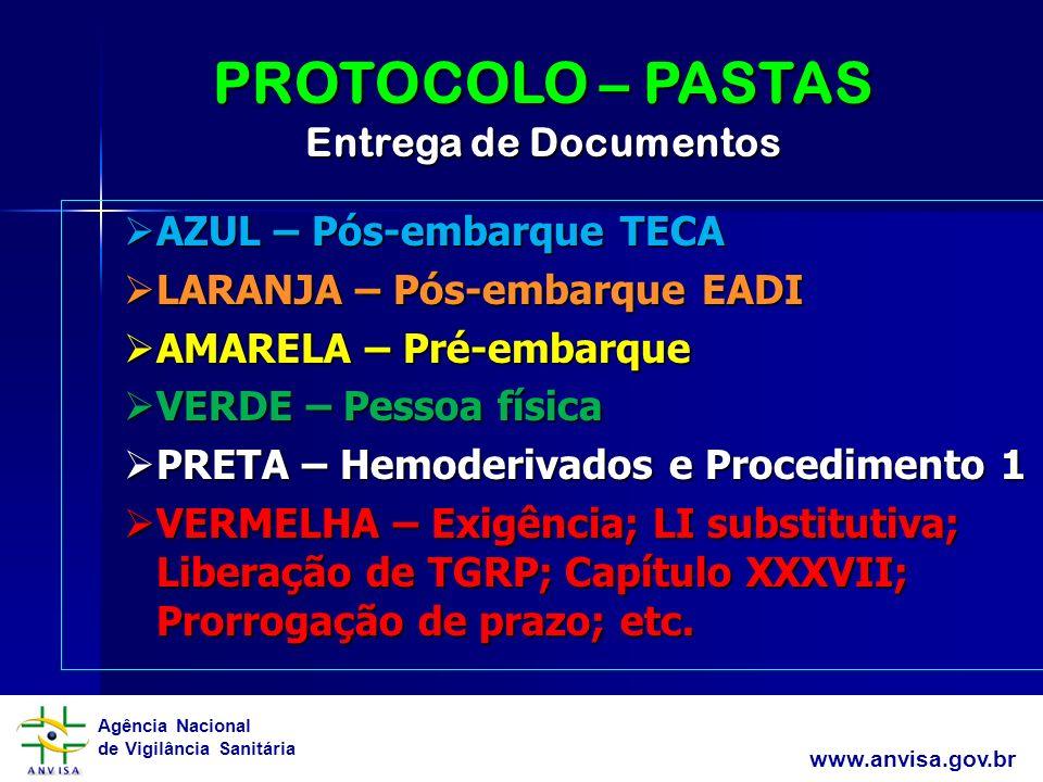 Agência Nacional de Vigilância Sanitária www.anvisa.gov.br AZUL – Pós-embarque TECA AZUL – Pós-embarque TECA LARANJA – Pós-embarque EADI LARANJA – Pós
