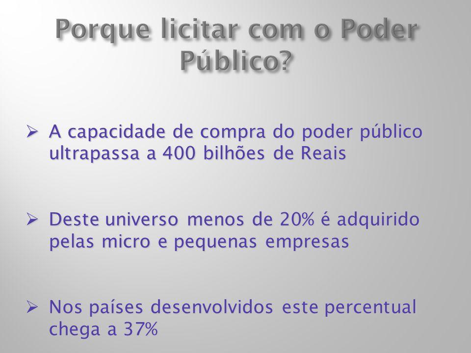 A capacidade de compra do poder público ultrapassa a 400 bilhões de Reais A capacidade de compra do poder público ultrapassa a 400 bilhões de Reais De