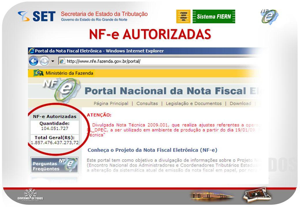 NF-e AUTORIZADAS