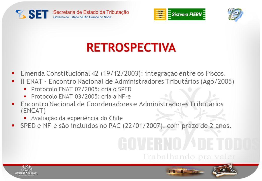 Emenda Constitucional 42 (19/12/2003): integração entre os Fiscos.