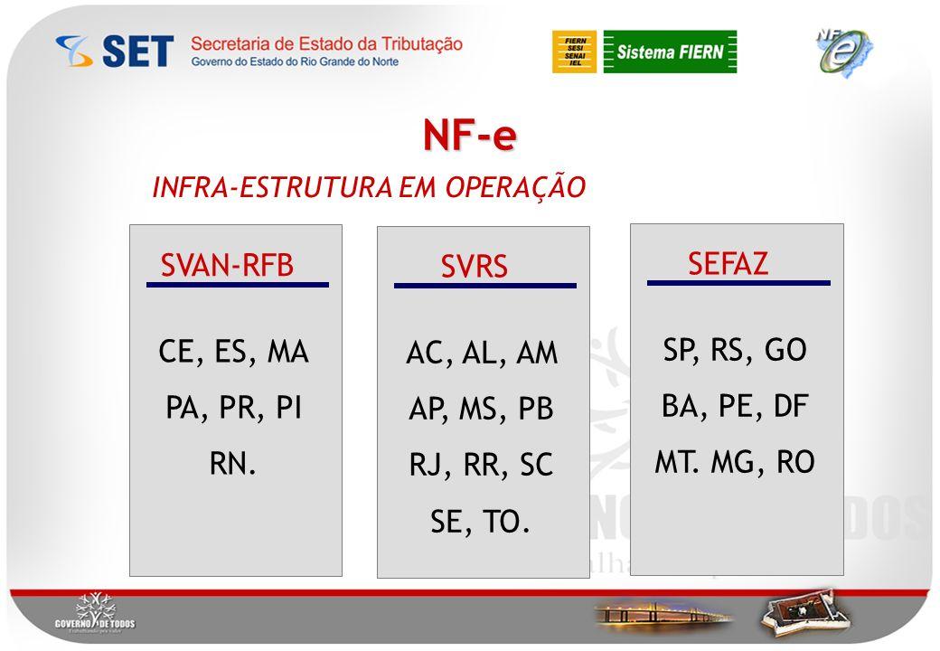NF-e INFRA-ESTRUTURA EM OPERAÇÃO SEFAZ SP, RS, GO BA, PE, DF MT.