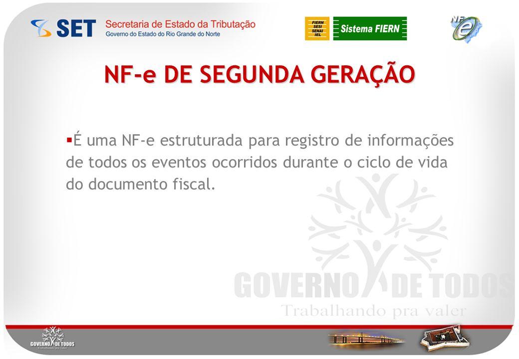 NF-e DE SEGUNDA GERAÇÃO É uma NF-e estruturada para registro de informações de todos os eventos ocorridos durante o ciclo de vida do documento fiscal.