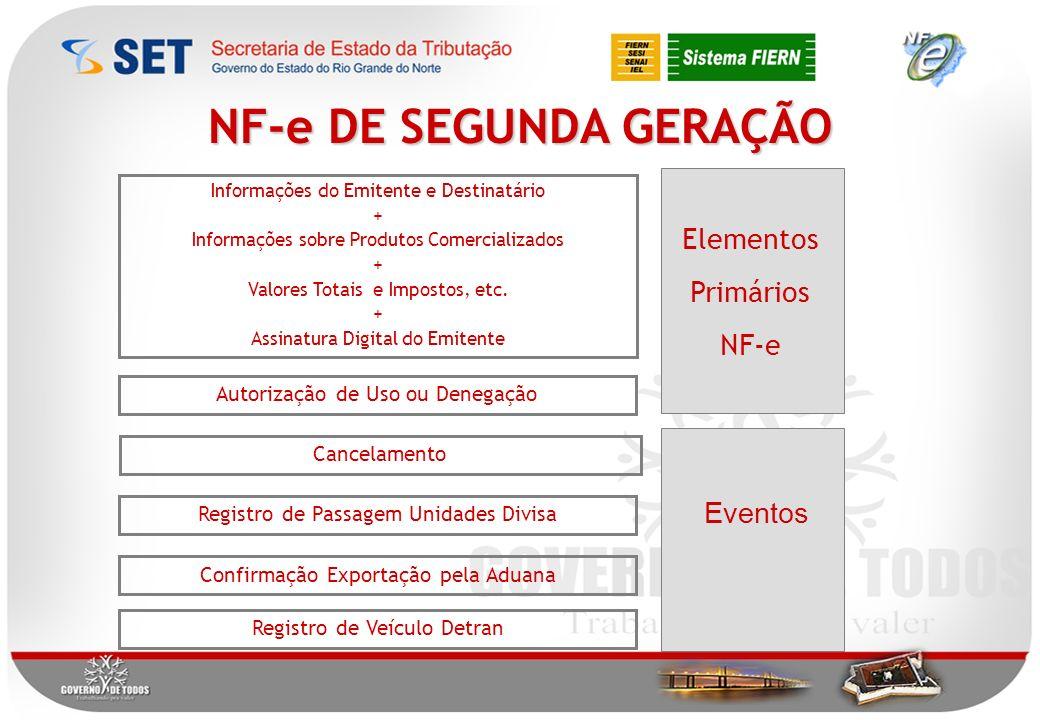 NF-e DE SEGUNDA GERAÇÃO Informações do Emitente e Destinatário + Informações sobre Produtos Comercializados + Valores Totais e Impostos, etc.
