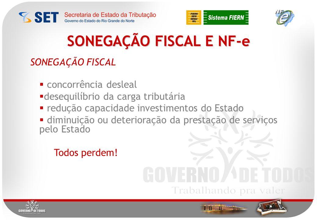 SONEGAÇÃO FISCAL E NF-e concorrência desleal desequilíbrio da carga tributária redução capacidade investimentos do Estado diminuição ou deterioração da prestação de serviços pelo Estado Todos perdem.