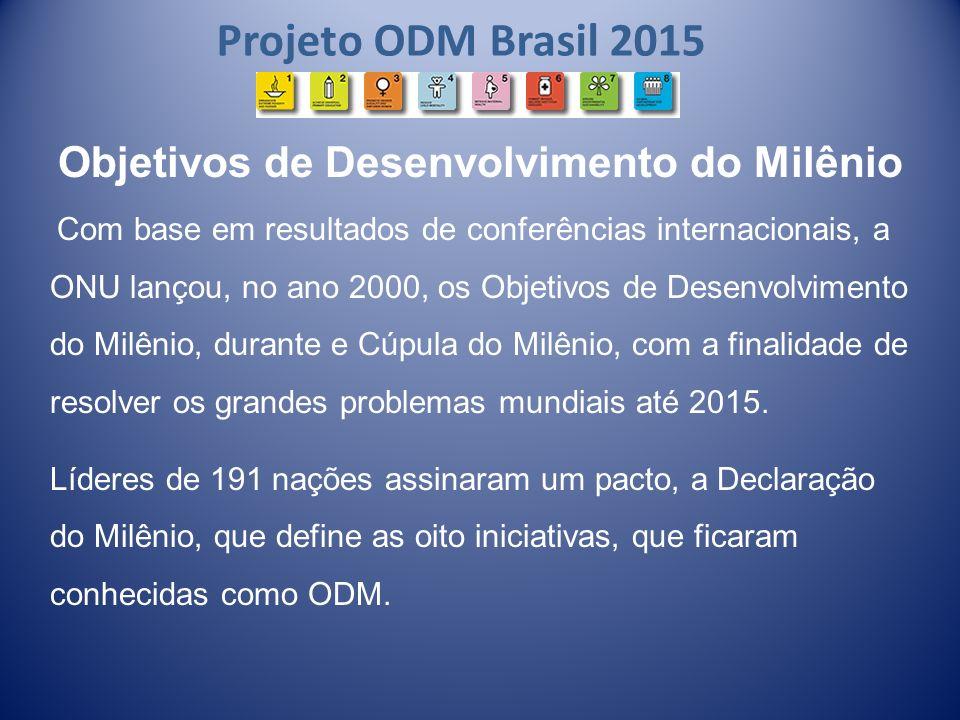 Projeto ODM Brasil 2015 Cúpulas que originaram os ODM: Cúpula Mundial sobre a Criança (Nova York – 1990); Conferência sobre o Meio Ambiente e o Desenvolvimento (Rio de Janeiro – 1992); Conferência sobre Direitos Humanos (Viena – 1993); Conferência Internacional sobre a População e o Desenvolvimento (Cairo – 1994); Conferência Mundial sobre o Desenvolvimento Social (Copenhague – 1995); IV Conferência Mundial sobre a Mulher (Pequim – 1995); Conferência sobre os Assentamentos Humanos: Habitat II (Istambul – 1996).