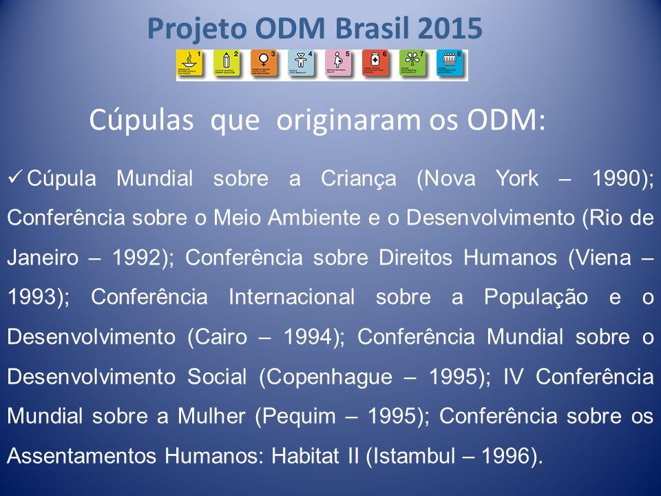 Projeto ODM Brasil 2015 Cúpulas que originaram os ODM: Cúpula Mundial sobre a Criança (Nova York – 1990); Conferência sobre o Meio Ambiente e o Desenv