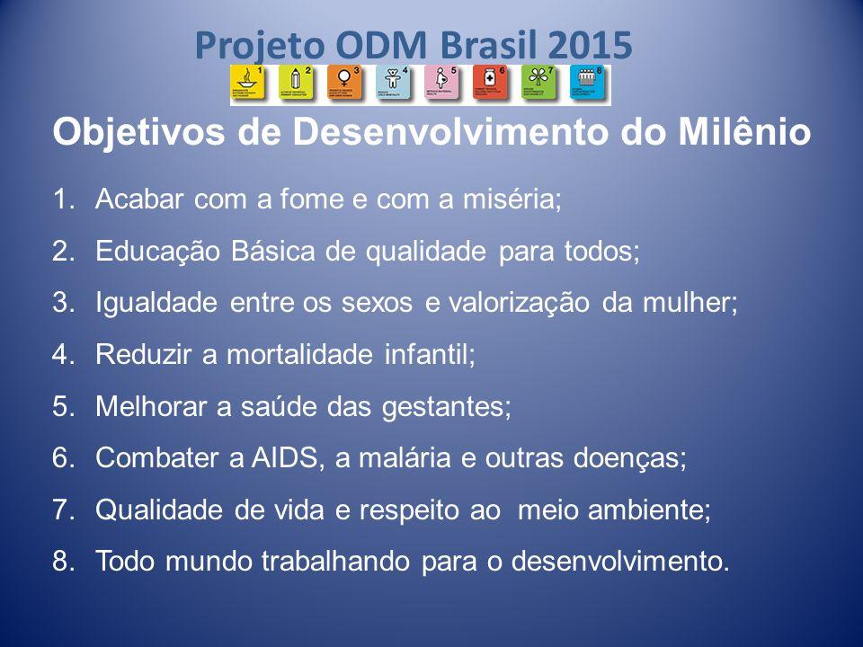 Projeto ODM Brasil 2015 1.Acabar com a fome e com a miséria; 2.Educação Básica de qualidade para todos; 3.Igualdade entre os sexos e valorização da mu