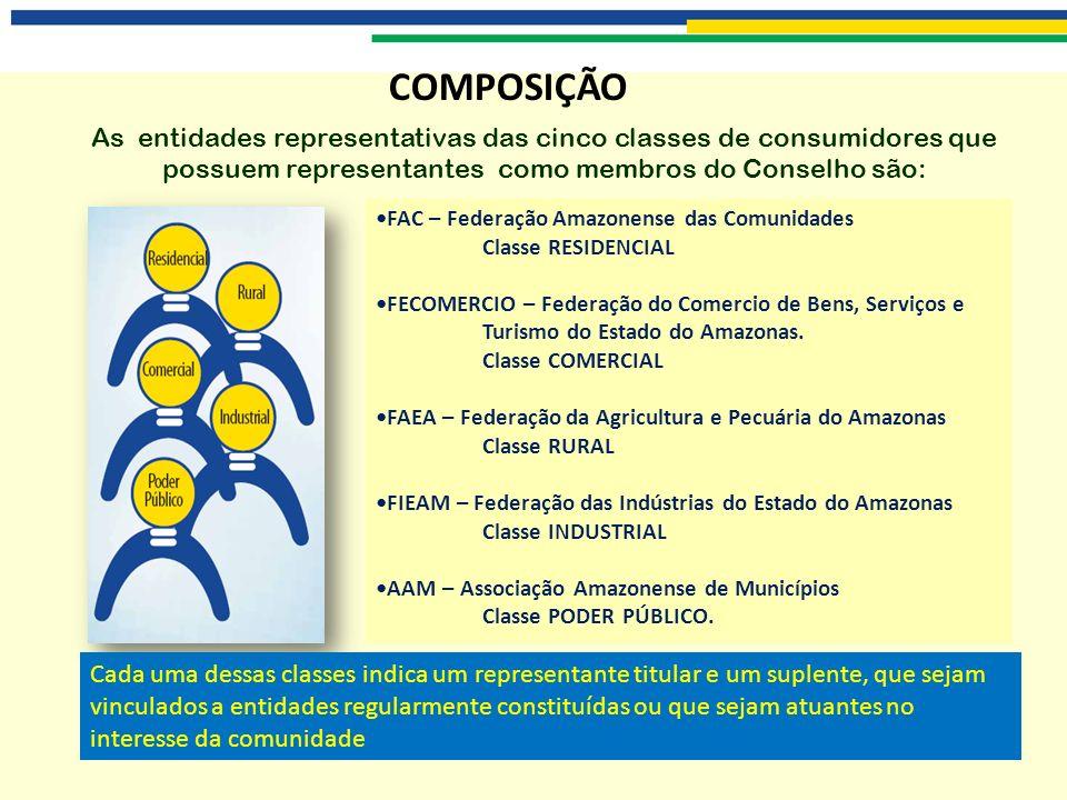 FAC – Federação Amazonense das Comunidades Classe RESIDENCIAL FECOMERCIO – Federação do Comercio de Bens, Serviços e Turismo do Estado do Amazonas. Cl