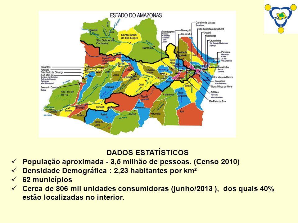 DADOS ESTATÍSTICOS População aproximada - 3,5 milhão de pessoas. (Censo 2010) Densidade Demográfica : 2,23 habitantes por km² 62 municípios Cerca de 8