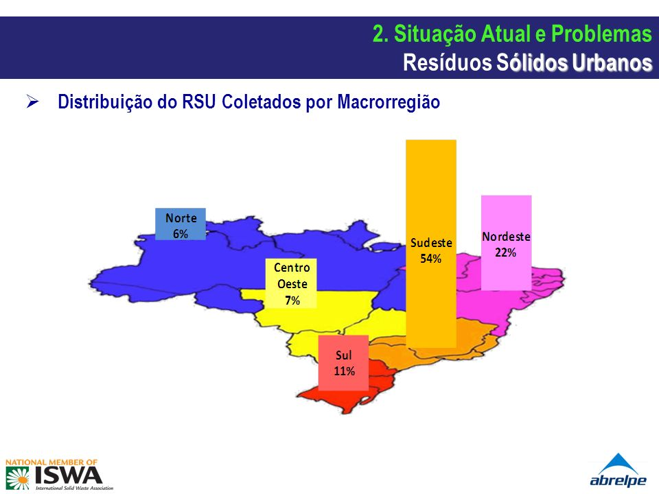 Distribuição do RSU Coletados por Macrorregião