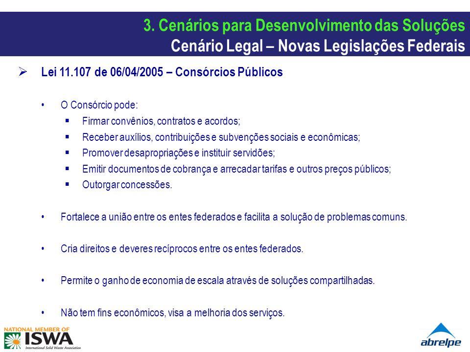 Lei 11.107 de 06/04/2005 – Consórcios Públicos O Consórcio pode: Firmar convênios, contratos e acordos; Receber auxílios, contribuições e subvenções s