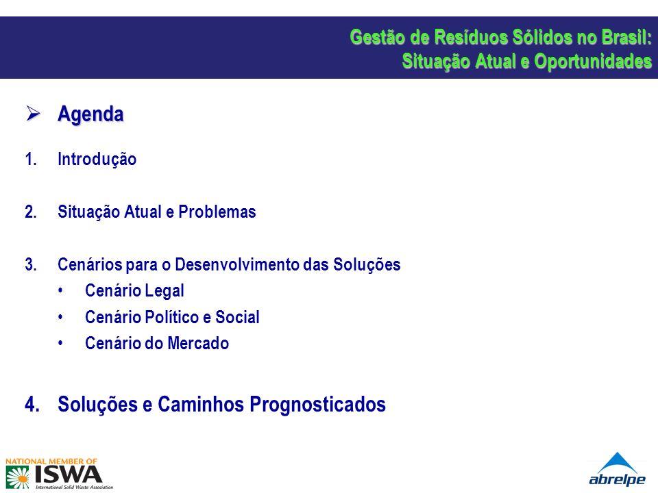 Gestão de Resíduos Sólidos no Brasil: Situação Atual e Oportunidades 1.Introdução 2.Situação Atual e Problemas 3.Cenários para o Desenvolvimento das S